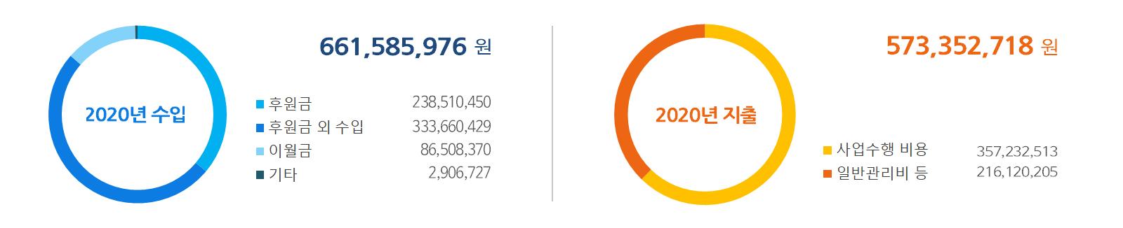 2020년 수입-지출.jpg