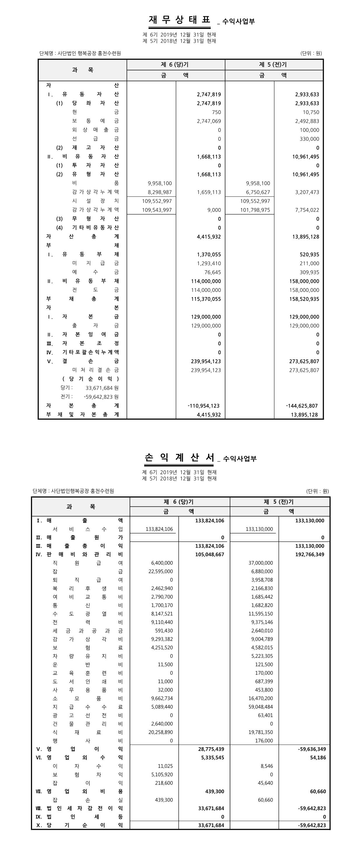 2019년도 재무상태표-손익계산서-홍천수련원.jpg